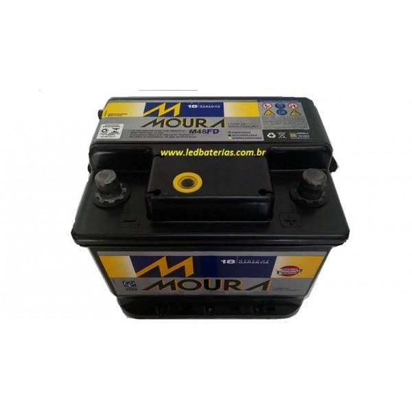 Loja de Bateria de Carro em Presidente Prudente - Lojas de Baterias Automotivas
