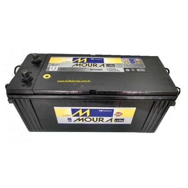 Quanto Custa Bateria Moura em Promissão - Bateria Zetta