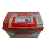 Baterias Tudor quanto custa na Cidade Júlia