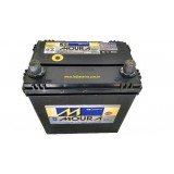 Quais os preços baterias automotivas no Jardim Jua