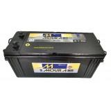 Sites de lojas para comprar bateria na Vila Príncipe de Gales